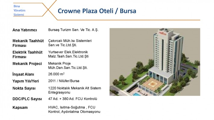 Crowne Plaza Oteli / Bursa