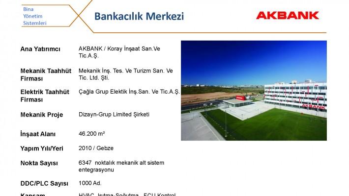 Akbank Bankacılık Merkezi